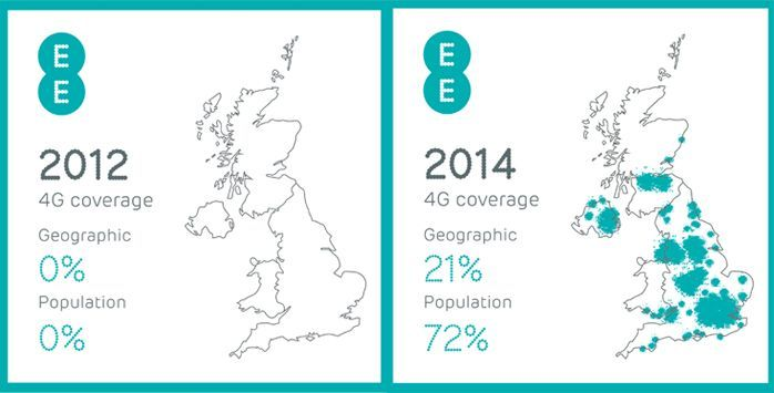ee 4g network coverage 2012 to 2014