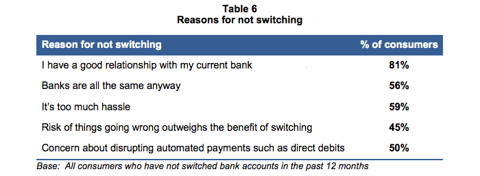reasons for not switching