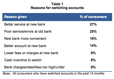 reasons for switching